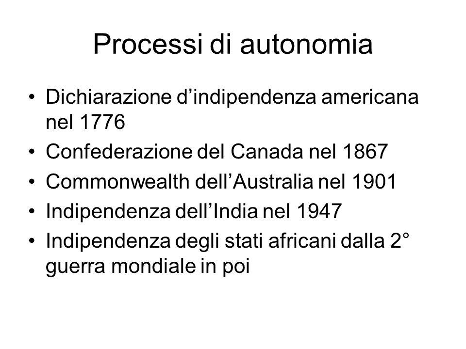 Processi di autonomia Dichiarazione d'indipendenza americana nel 1776