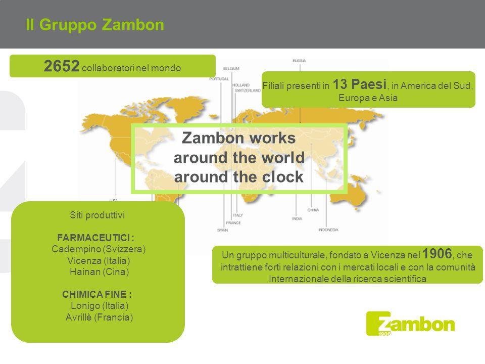 Zambon works around the world around the clock