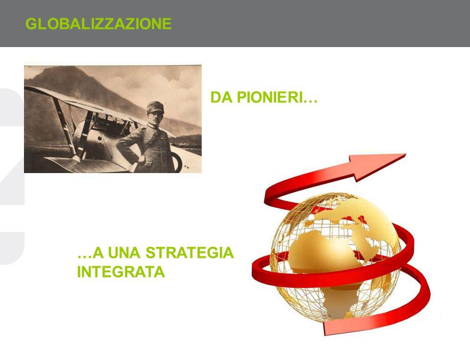 GLOBALIZZAZIONE DA PIONIERI… …A UNA STRATEGIA INTEGRATA
