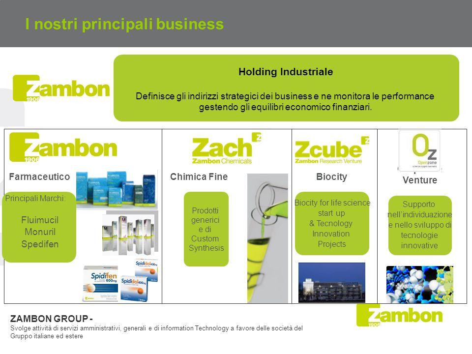 I nostri principali business