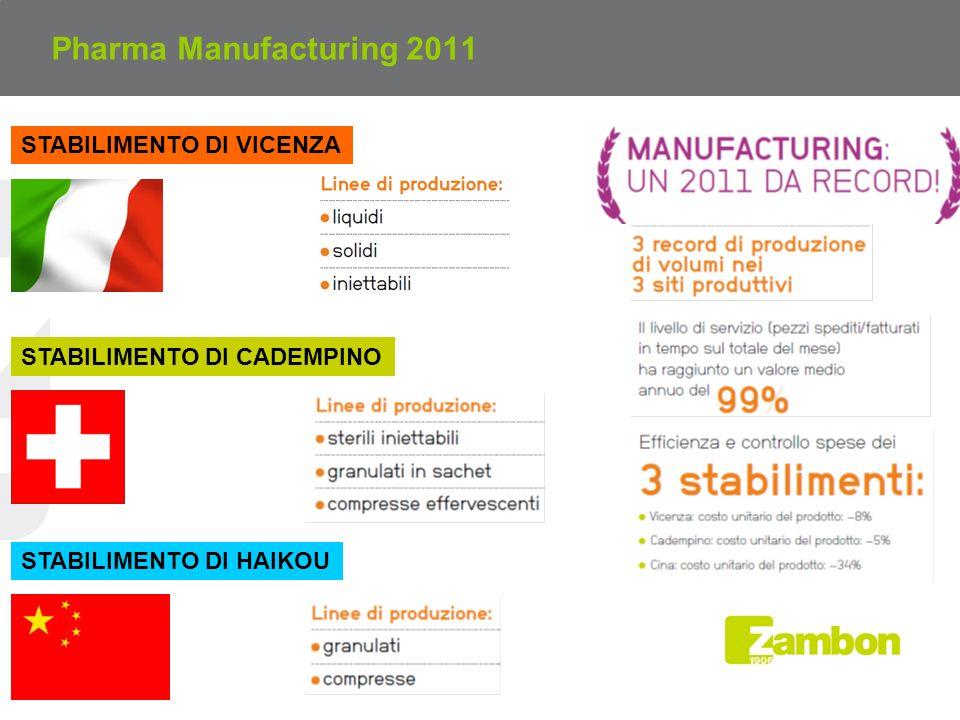 Pharma Manufacturing 2011 STABILIMENTO DI VICENZA