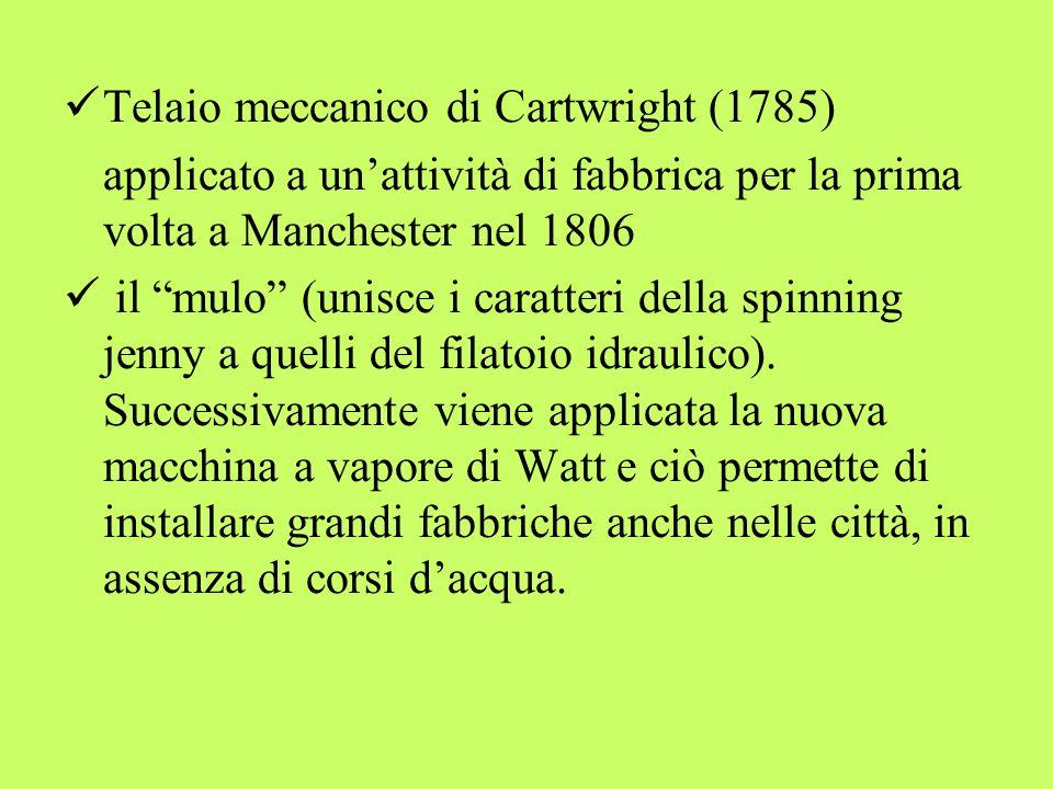 Telaio meccanico di Cartwright (1785)