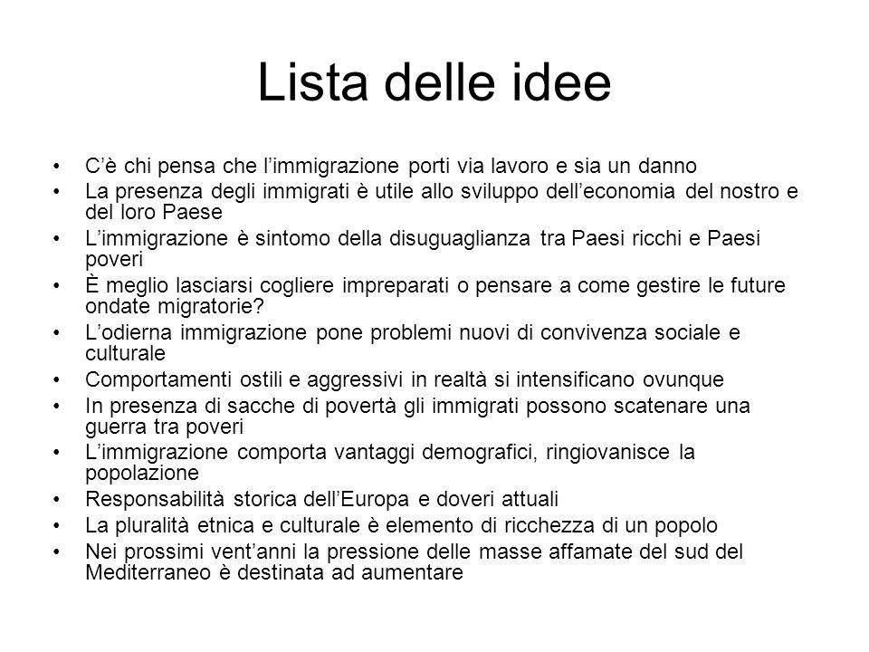 Lista delle ideeC'è chi pensa che l'immigrazione porti via lavoro e sia un danno.