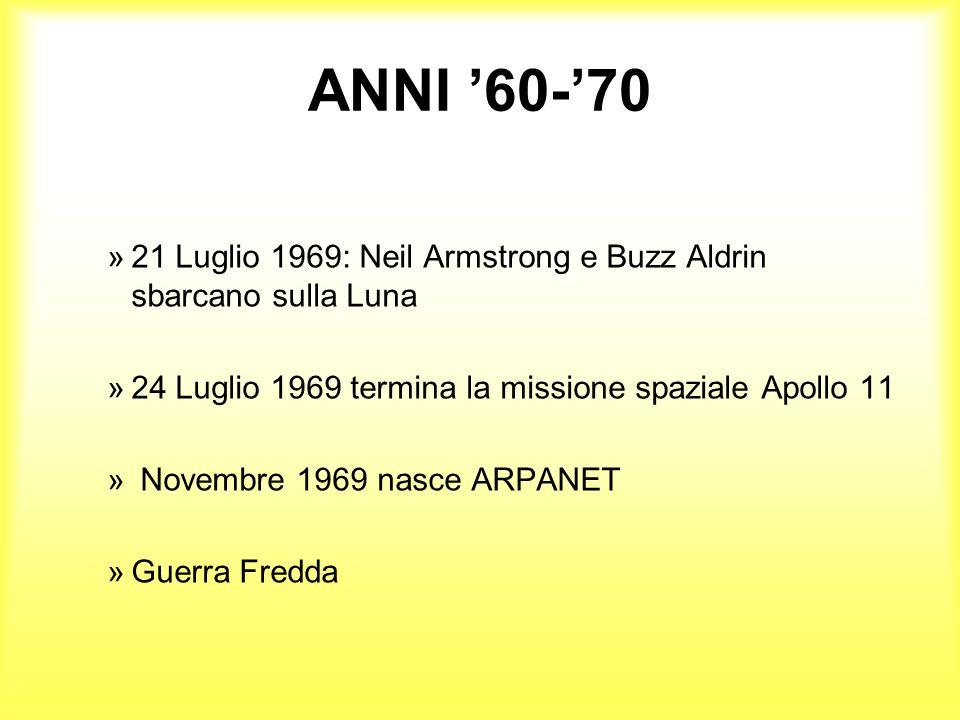 ANNI '60-'70 21 Luglio 1969: Neil Armstrong e Buzz Aldrin sbarcano sulla Luna. 24 Luglio 1969 termina la missione spaziale Apollo 11.
