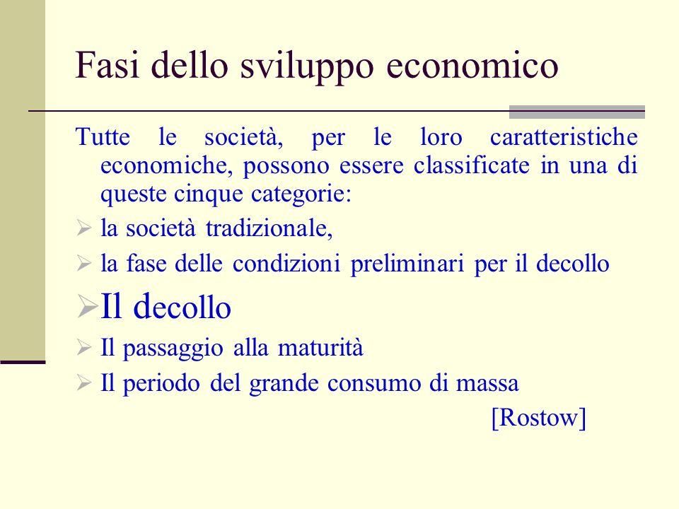 Fasi dello sviluppo economico