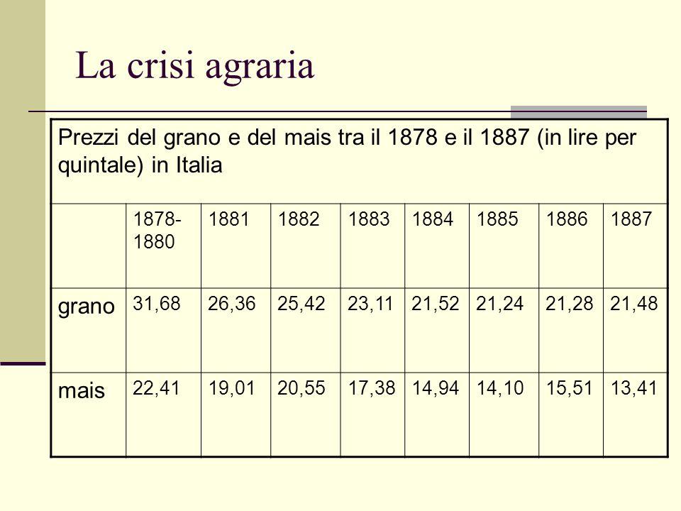 La crisi agraria Prezzi del grano e del mais tra il 1878 e il 1887 (in lire per quintale) in Italia.