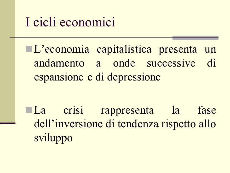 I cicli economici L'economia capitalistica presenta un andamento a onde successive di espansione e di depressione.