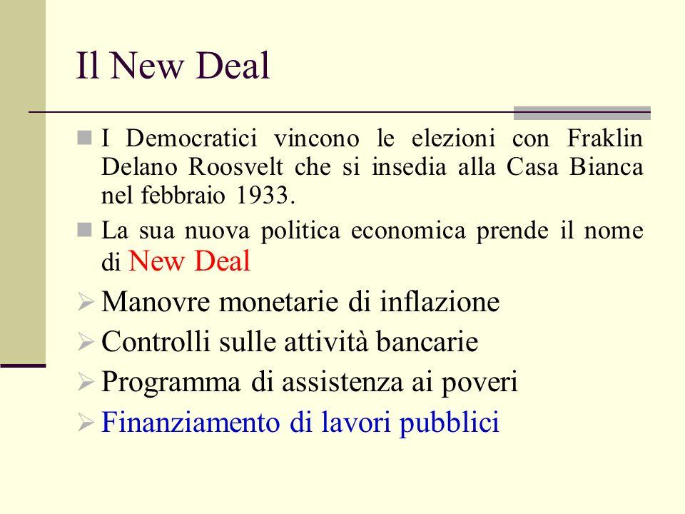 Il New Deal Manovre monetarie di inflazione