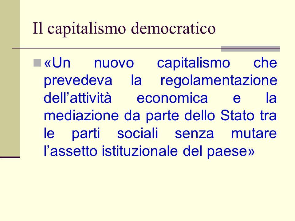 Il capitalismo democratico