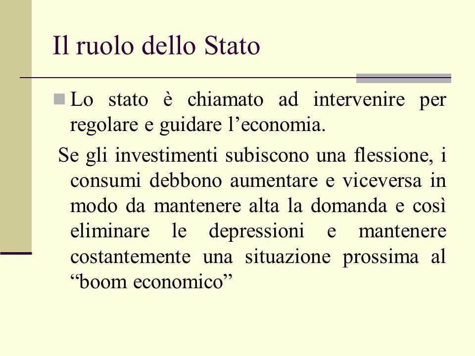 Il ruolo dello Stato Lo stato è chiamato ad intervenire per regolare e guidare l'economia.