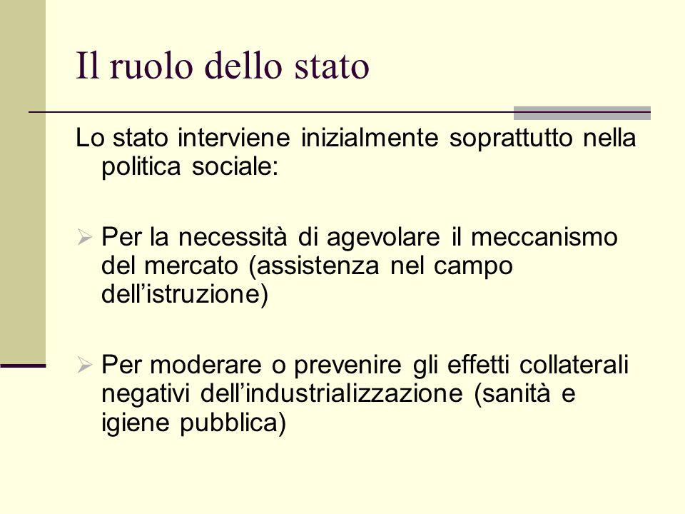 Il ruolo dello stato Lo stato interviene inizialmente soprattutto nella politica sociale: