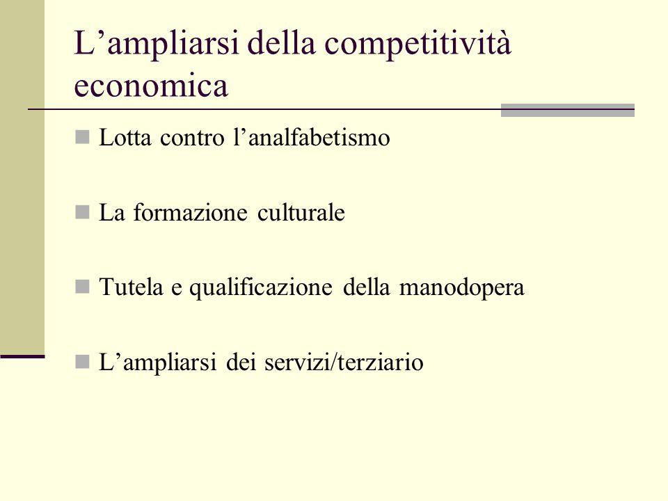 L'ampliarsi della competitività economica