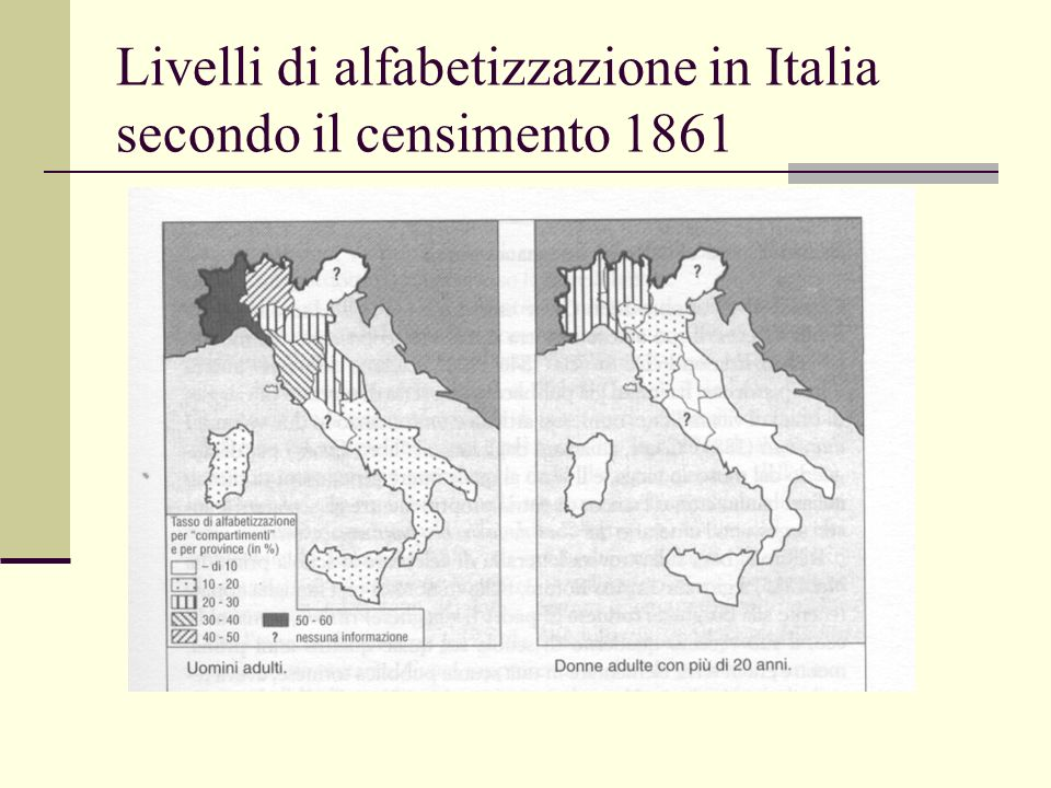 Livelli di alfabetizzazione in Italia secondo il censimento 1861
