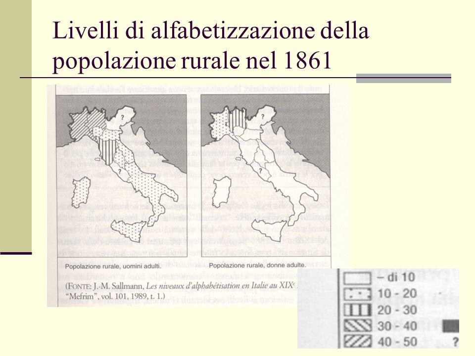 Livelli di alfabetizzazione della popolazione rurale nel 1861