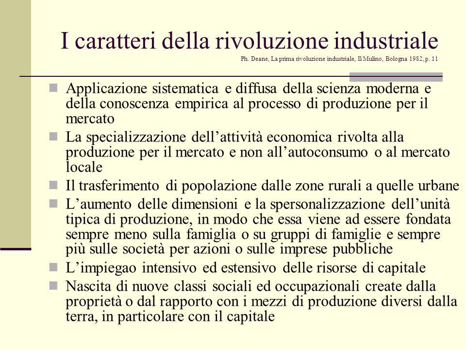 I caratteri della rivoluzione industriale Ph