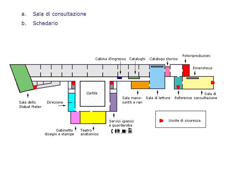 Sala di consultazione Schedario