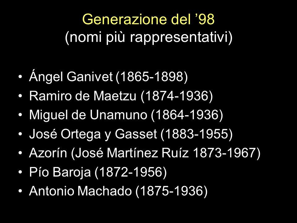 Generazione del '98 (nomi più rappresentativi)