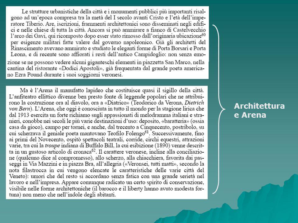 Architettura e Arena