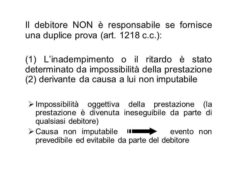 Il debitore NON è responsabile se fornisce una duplice prova (art