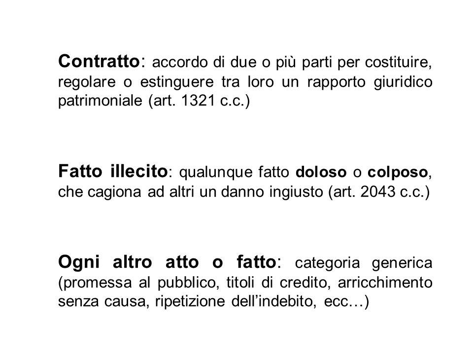 Contratto: accordo di due o più parti per costituire, regolare o estinguere tra loro un rapporto giuridico patrimoniale (art. 1321 c.c.)