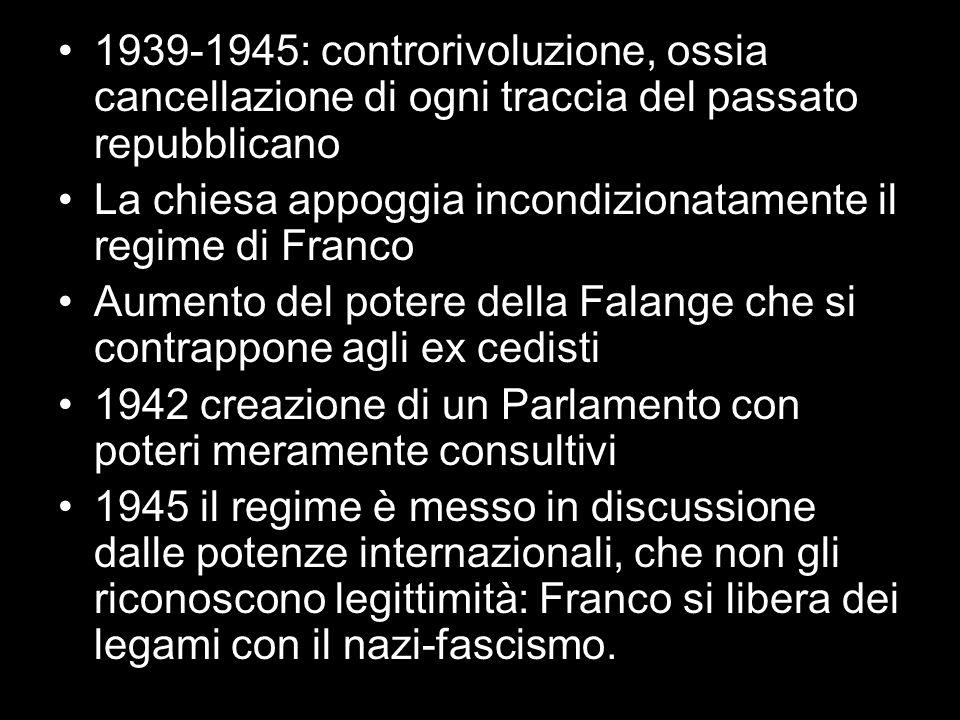 1939-1945: controrivoluzione, ossia cancellazione di ogni traccia del passato repubblicano