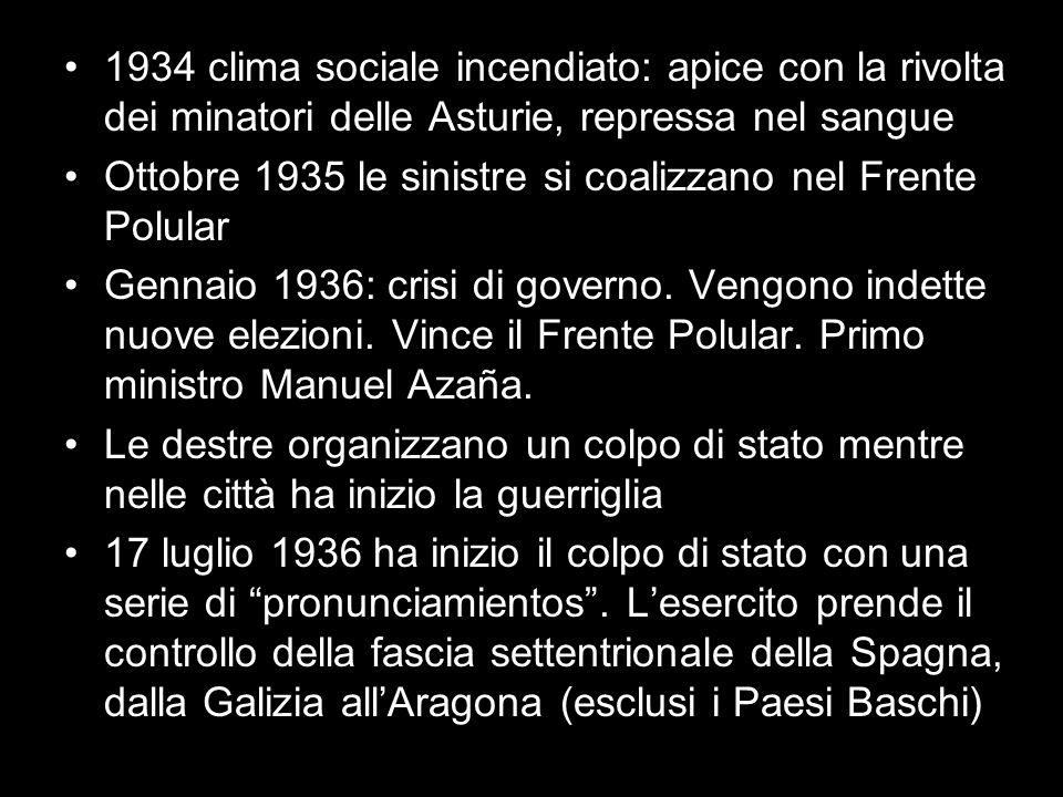 1934 clima sociale incendiato: apice con la rivolta dei minatori delle Asturie, repressa nel sangue