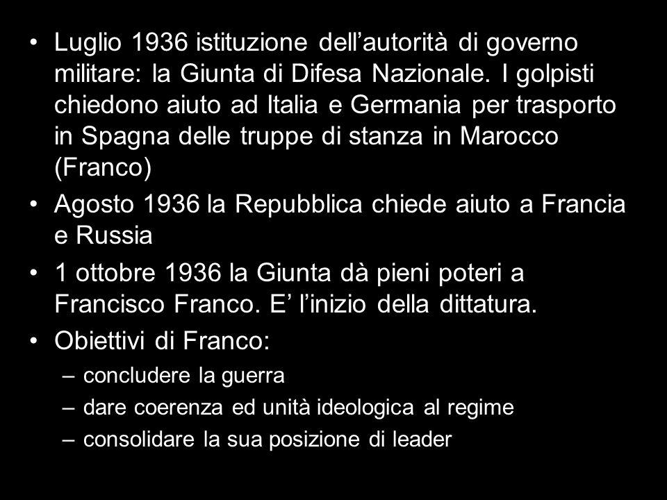 Agosto 1936 la Repubblica chiede aiuto a Francia e Russia