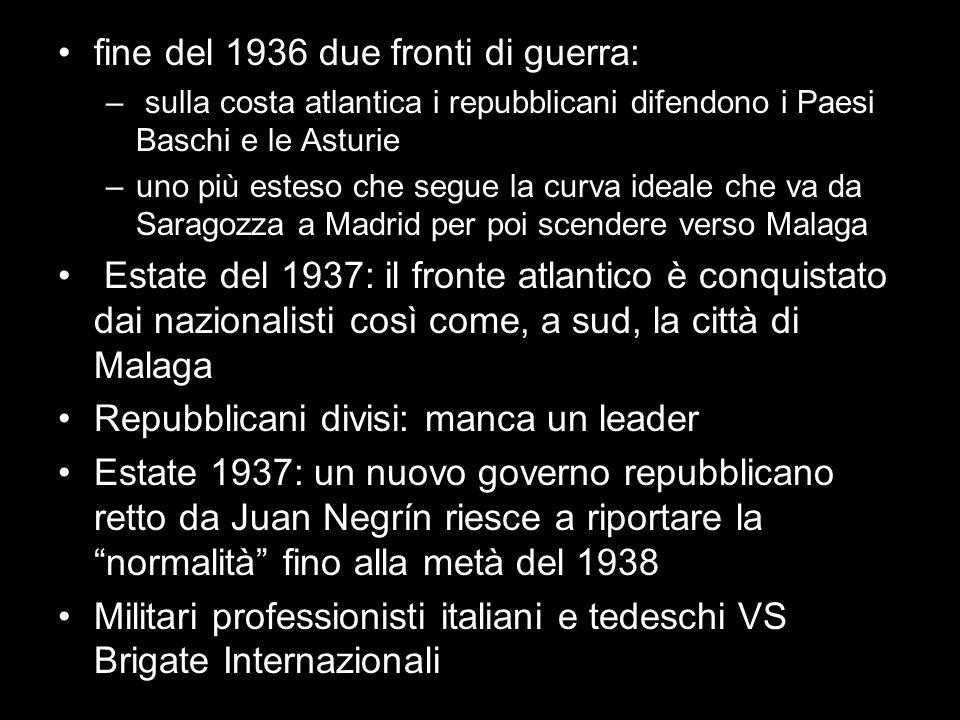 fine del 1936 due fronti di guerra: