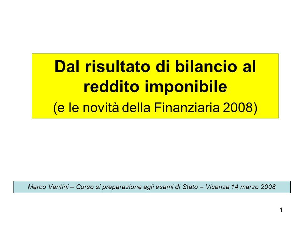 Dal risultato di bilancio al reddito imponibile (e le novità della Finanziaria 2008)