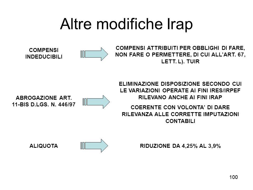 COMPENSI INDEDUCIBILI ABROGAZIONE ART. 11-BIS D.LGS. N. 446/97