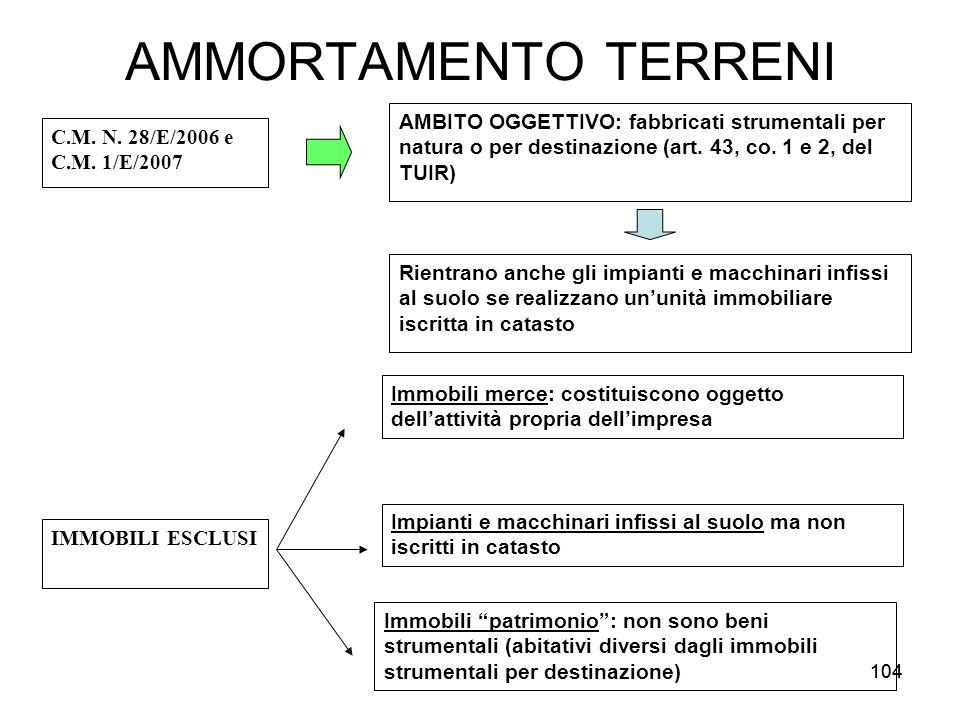 AMMORTAMENTO TERRENI AMBITO OGGETTIVO: fabbricati strumentali per natura o per destinazione (art. 43, co. 1 e 2, del TUIR)