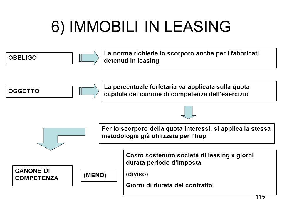 6) IMMOBILI IN LEASING La norma richiede lo scorporo anche per i fabbricati detenuti in leasing. OBBLIGO.