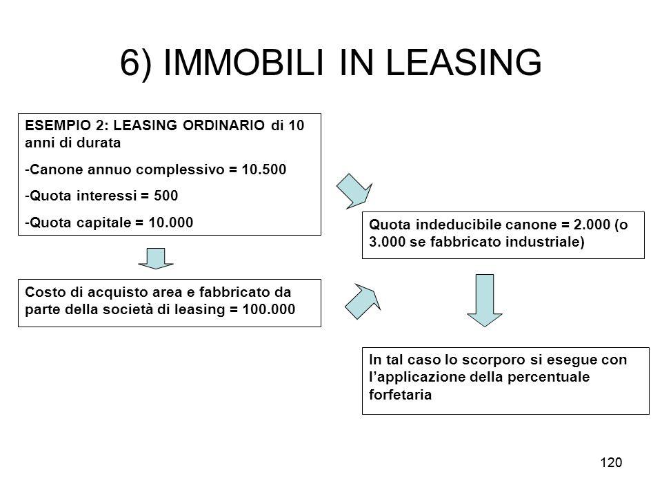 6) IMMOBILI IN LEASING ESEMPIO 2: LEASING ORDINARIO di 10 anni di durata. Canone annuo complessivo = 10.500.