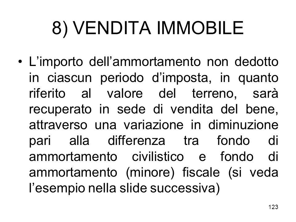 8) VENDITA IMMOBILE