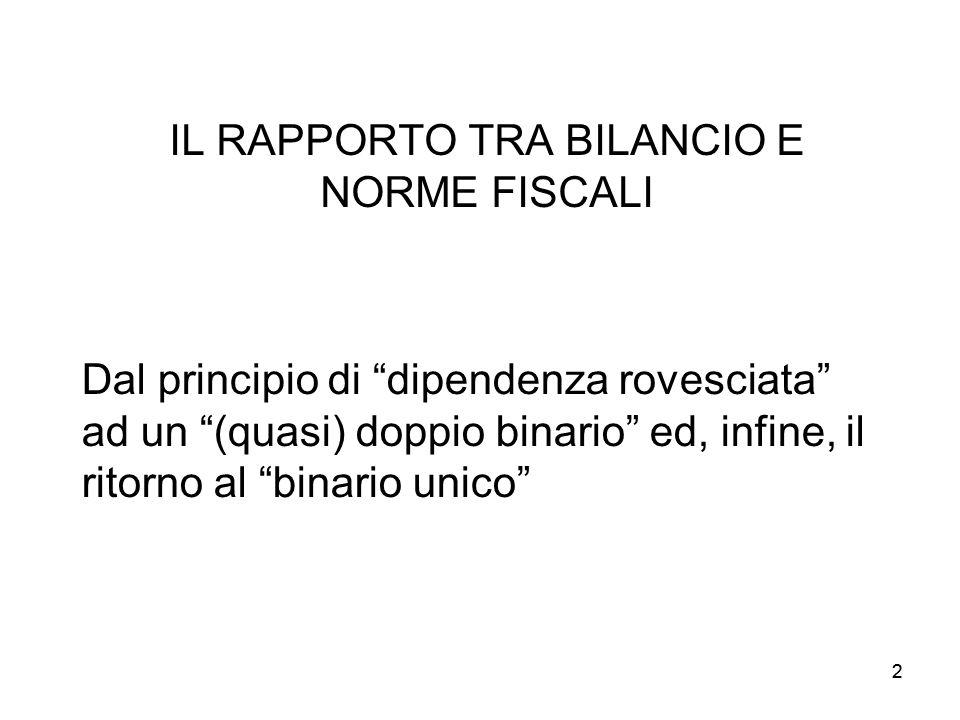 IL RAPPORTO TRA BILANCIO E NORME FISCALI