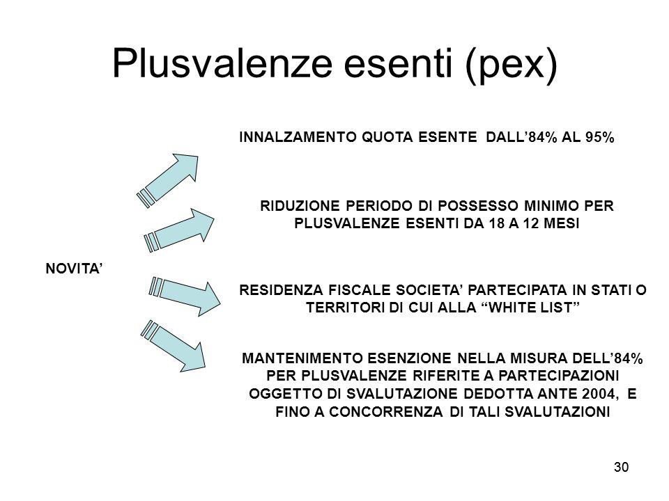 Plusvalenze esenti (pex)