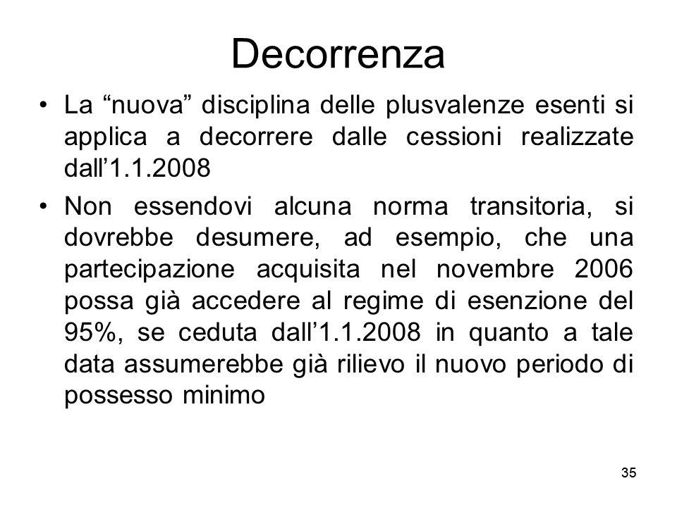 Decorrenza La nuova disciplina delle plusvalenze esenti si applica a decorrere dalle cessioni realizzate dall'1.1.2008.