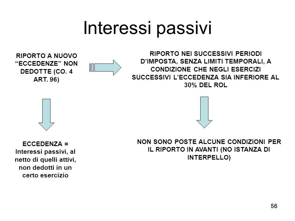 RIPORTO A NUOVO ECCEDENZE NON DEDOTTE (CO. 4 ART. 96)