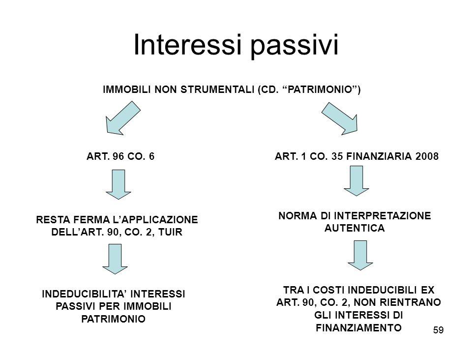 Interessi passivi IMMOBILI NON STRUMENTALI (CD. PATRIMONIO )