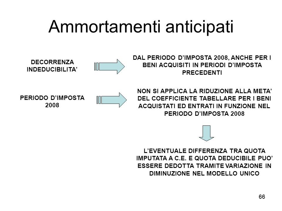 Ammortamenti anticipati