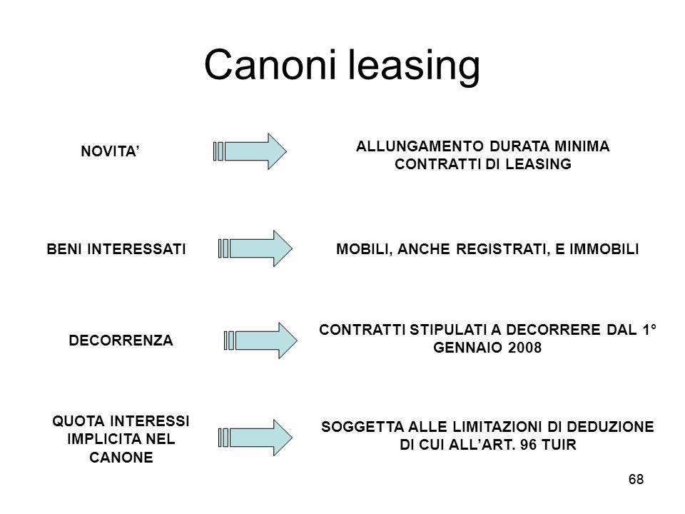 Canoni leasing ALLUNGAMENTO DURATA MINIMA CONTRATTI DI LEASING NOVITA'