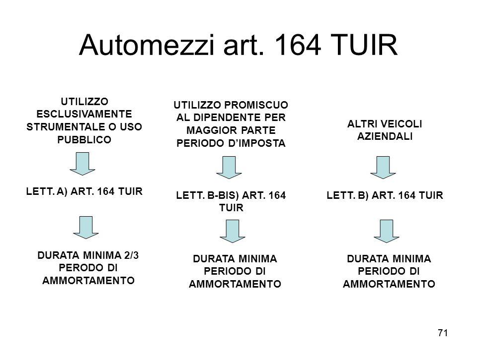 Automezzi art. 164 TUIR UTILIZZO ESCLUSIVAMENTE STRUMENTALE O USO PUBBLICO. UTILIZZO PROMISCUO AL DIPENDENTE PER MAGGIOR PARTE PERIODO D'IMPOSTA.