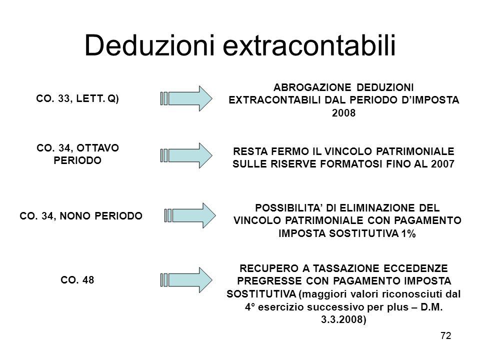 Deduzioni extracontabili