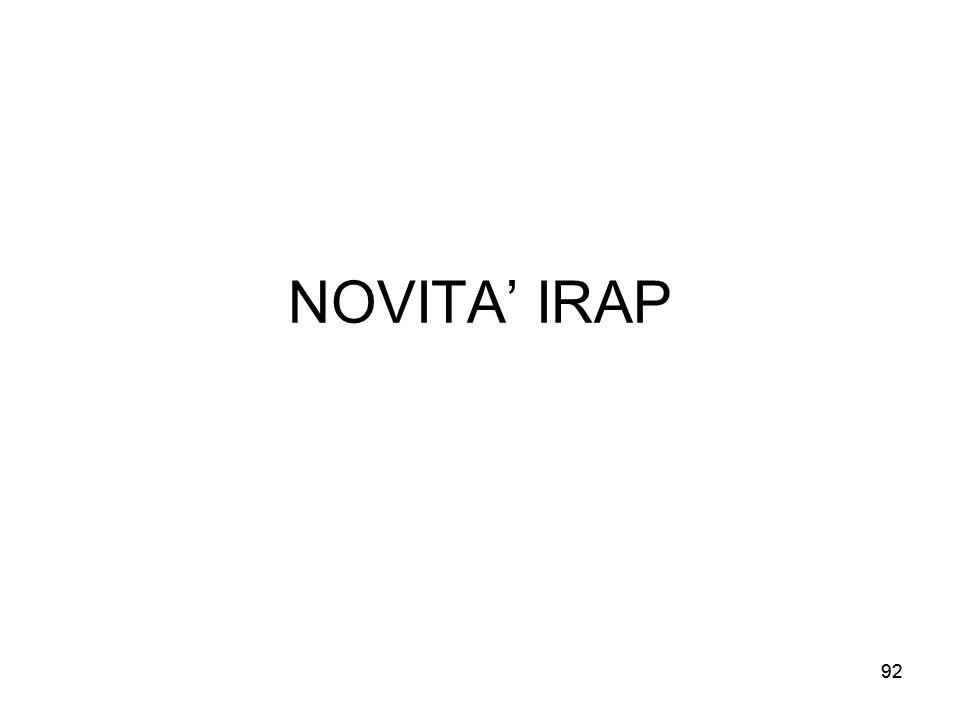 NOVITA' IRAP 92