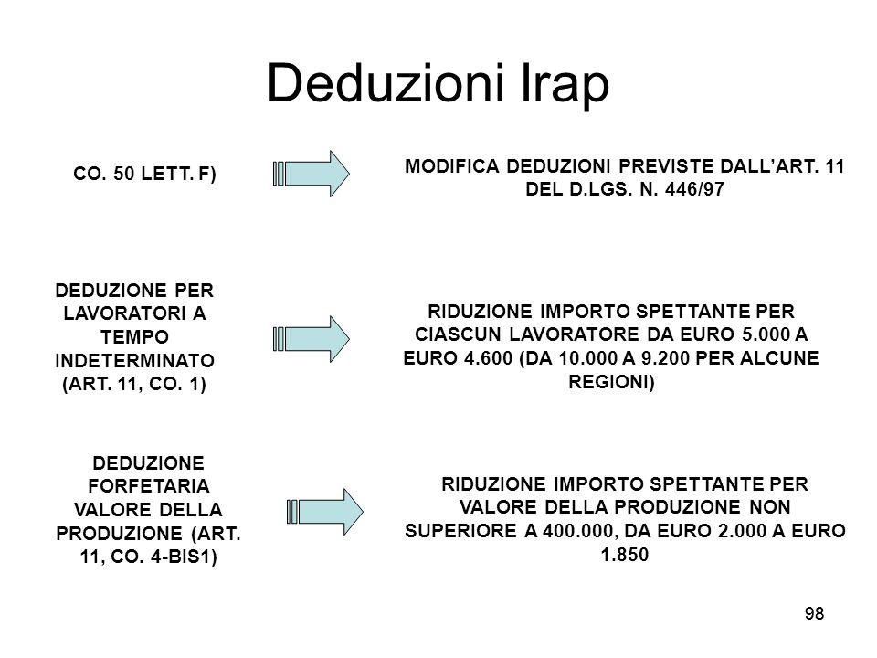 Deduzioni Irap MODIFICA DEDUZIONI PREVISTE DALL'ART. 11 DEL D.LGS. N. 446/97. CO. 50 LETT. F)