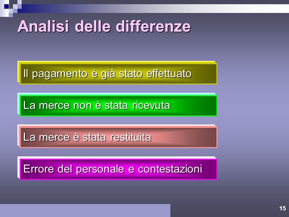 Analisi delle differenze