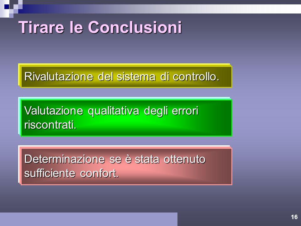 Tirare le Conclusioni Rivalutazione del sistema di controllo.