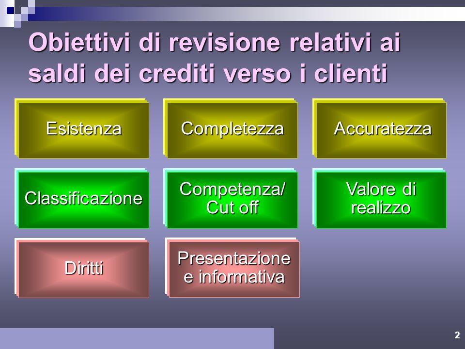 Obiettivi di revisione relativi ai saldi dei crediti verso i clienti