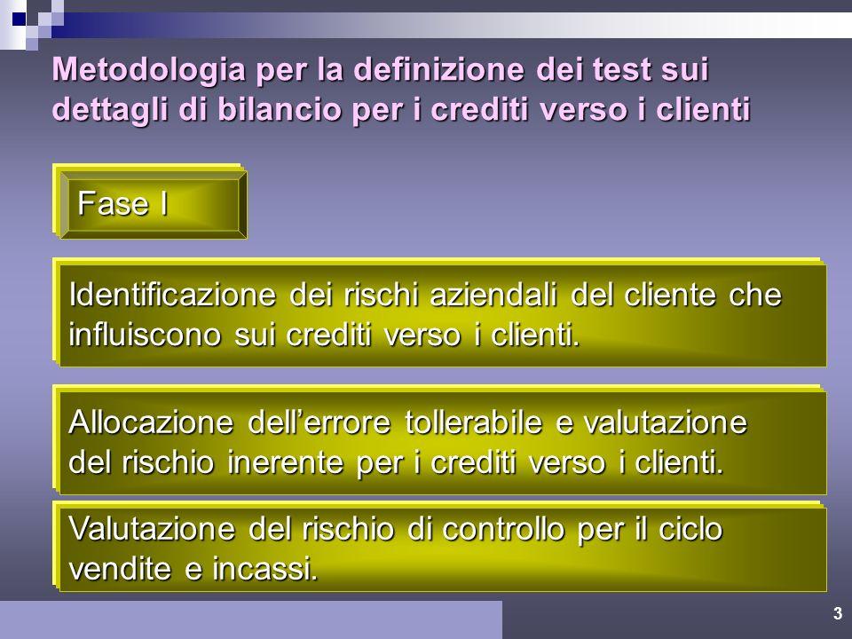 Metodologia per la definizione dei test sui dettagli di bilancio per i crediti verso i clienti