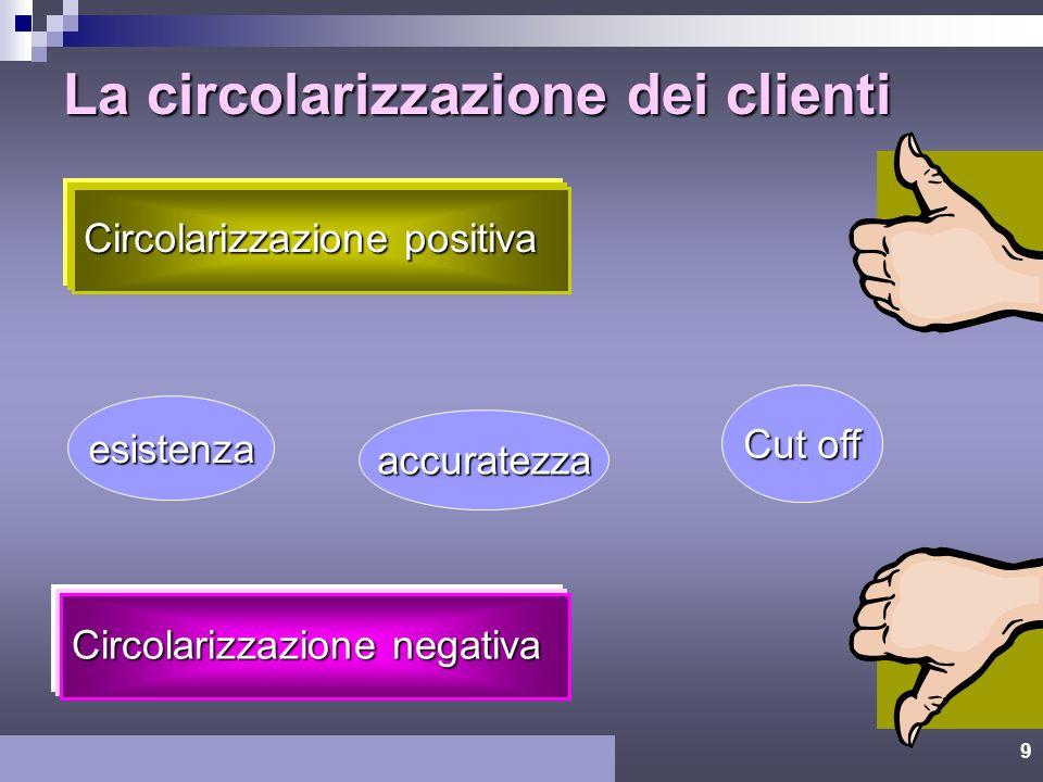 La circolarizzazione dei clienti